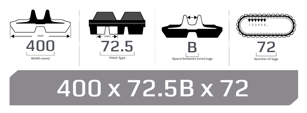 Diagram explaining how you measure Rubber Tracks